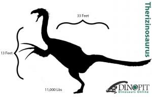 Therizinosaurus size